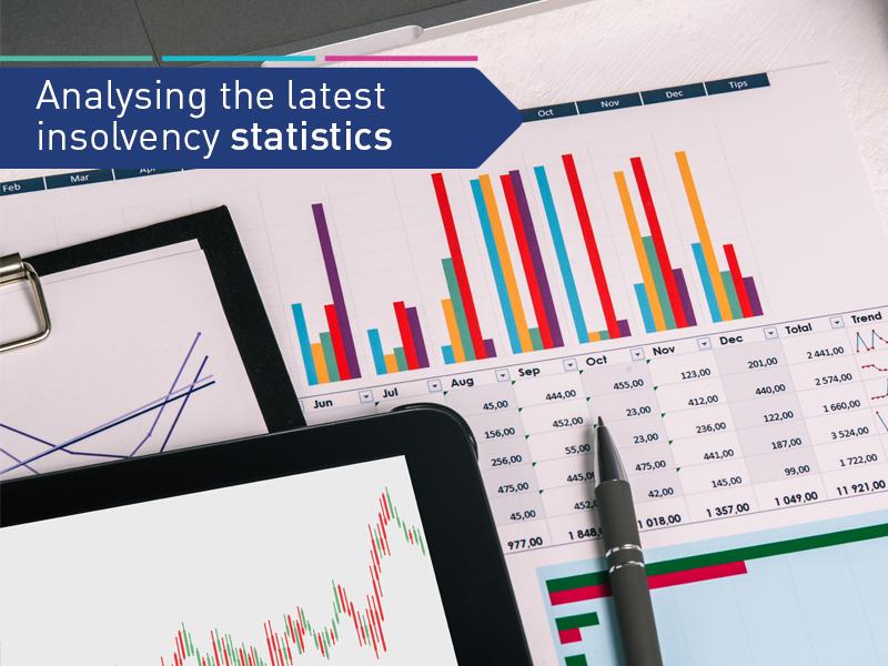 Charts analysing insolvency statistics